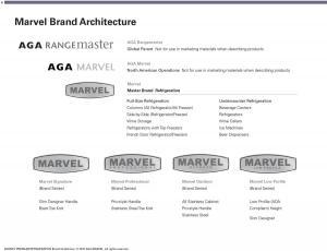 2015 Marvel BrandGuide Concept-6