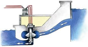 HydroPowerFIN