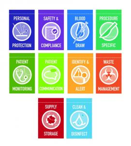 InfectionControl ICONS